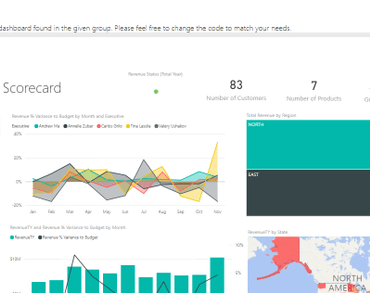 Embed Visual Analytics To Gain Valuable Insights With Microsoft Power BI