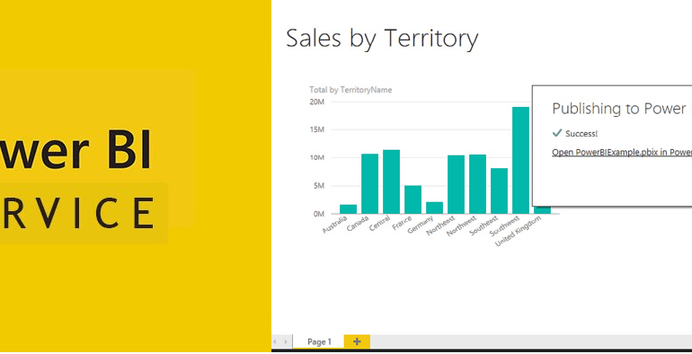 6 Key Features and Advantages of Microsoft Power BI Consulting Solutions