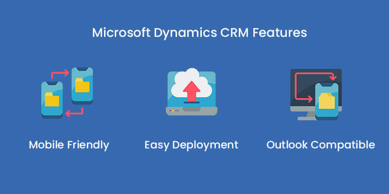 Microsoft Dynamics CRM Features
