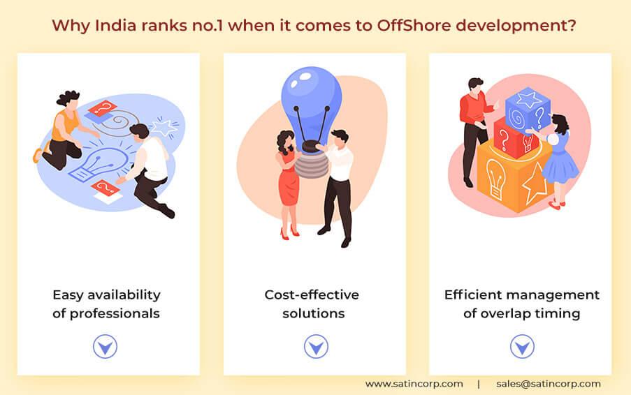 offshore-development-india