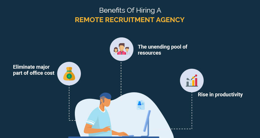 benefits of remote recruitment agency