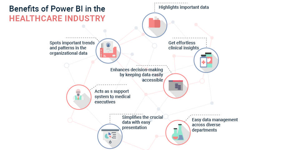 Benefits of Power BI in the healthcare industry