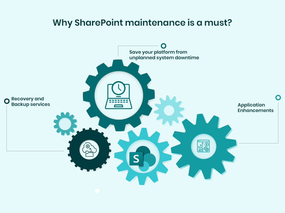 sharepoint maintenance services
