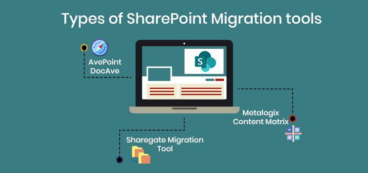 types of sharepoint migration tool